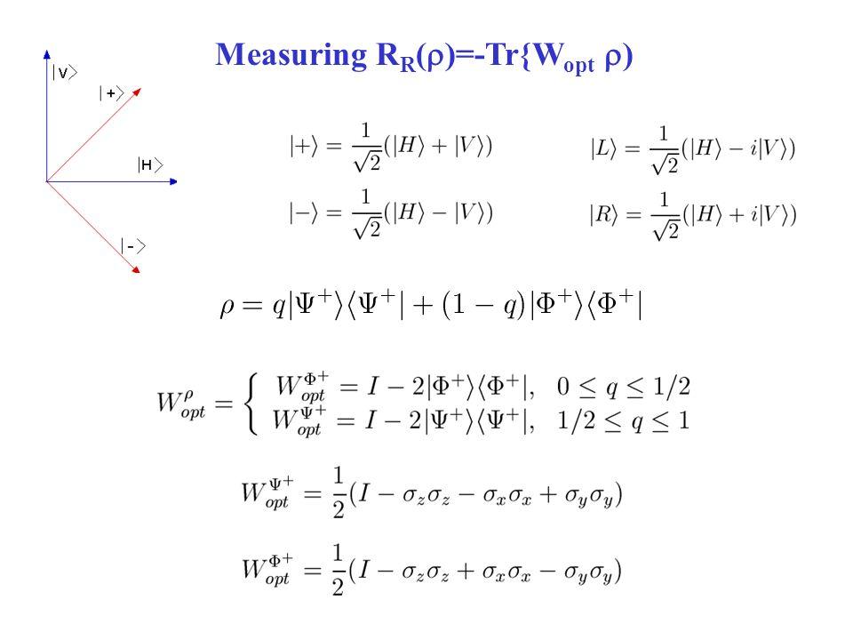 Measuring RR(r)=-Tr{Wopt r)