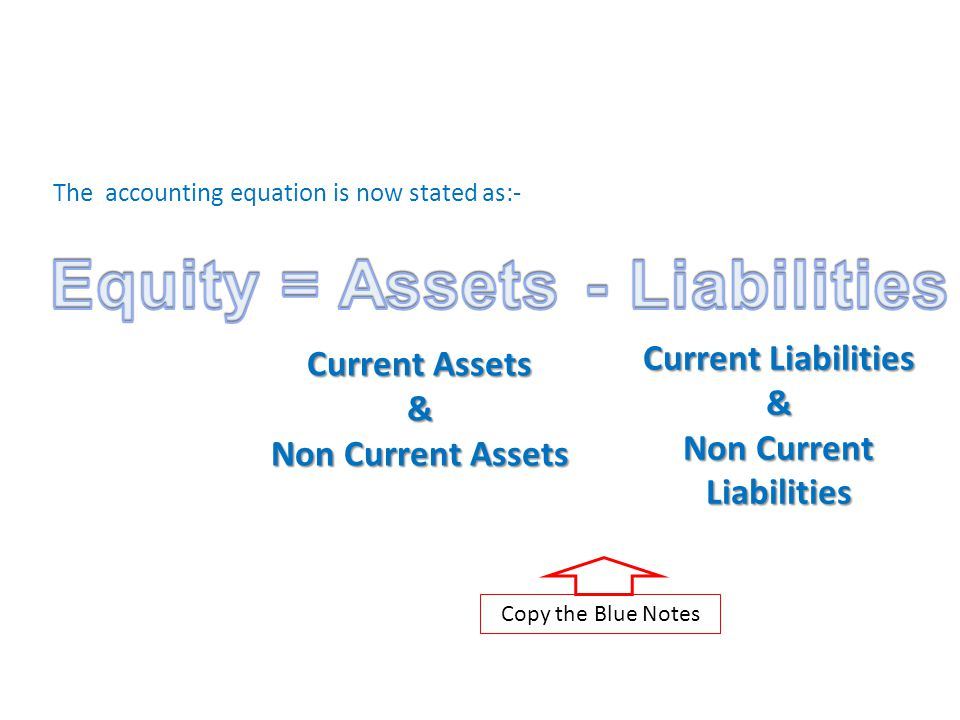 current liabilities Ratios and formulas in customer financial analysis financial statement analysis is a judgmental process current liabilities include accounts payable.