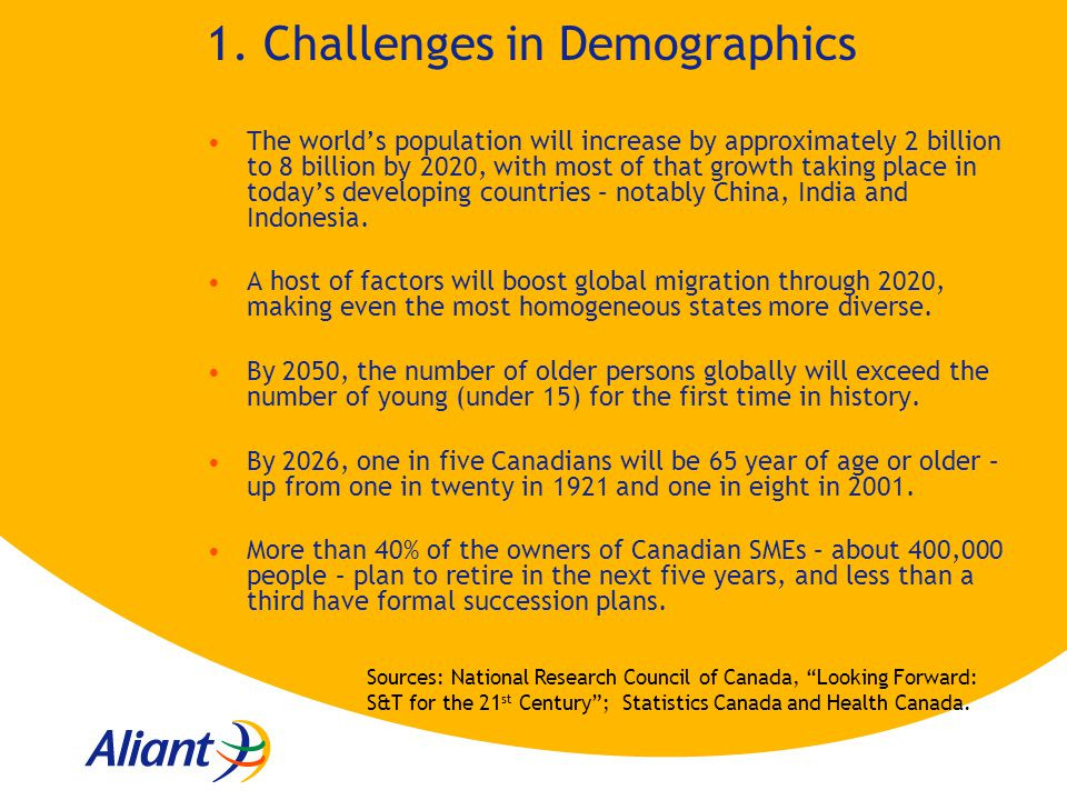 Talent management strategies for a flat world ppt video online 5 1 sciox Choice Image