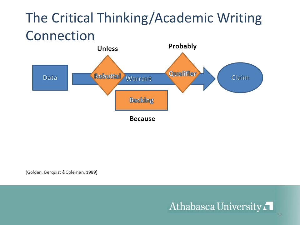 use of contractions in academic writing