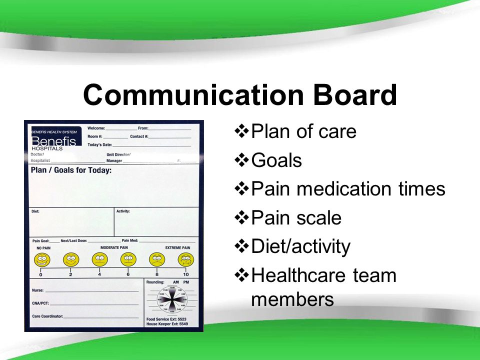 Communication Board Plan of care Goals Pain medication times