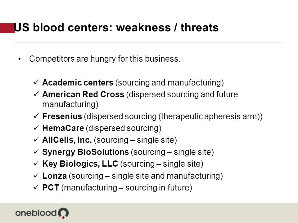 Strength and weakness the american red cross