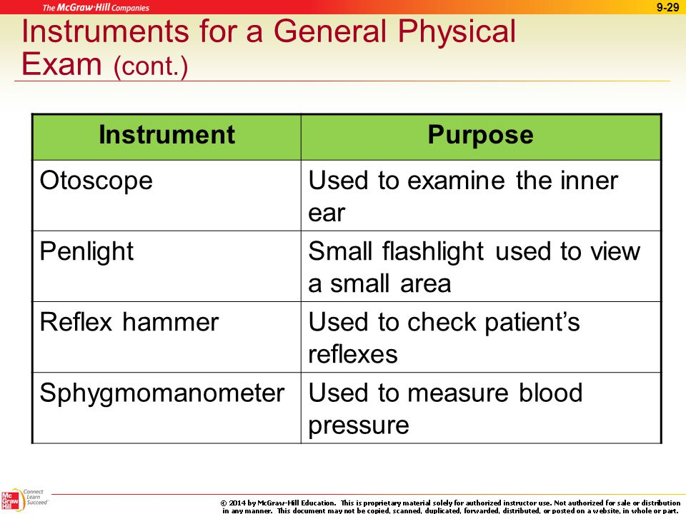 Physical Measuring Instruments : Examination and treatment areas ppt download