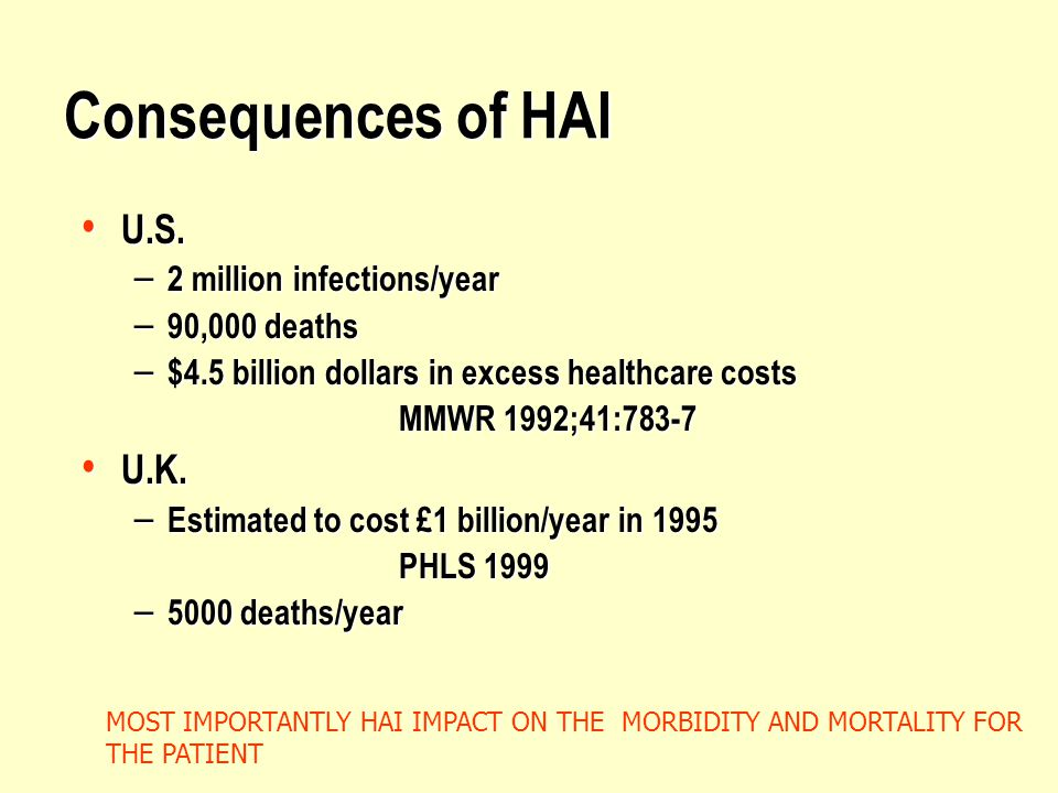 Consequences of HAI U.S. U.K. 2 million infections/year 90,000 deaths