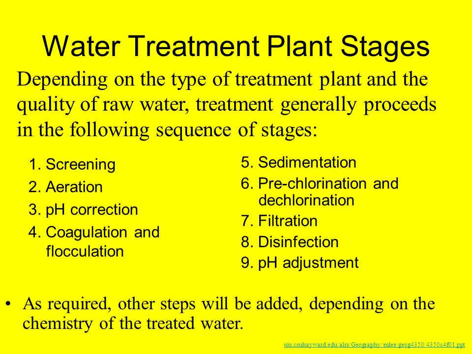 Water Treatment Ppt Video Online Download