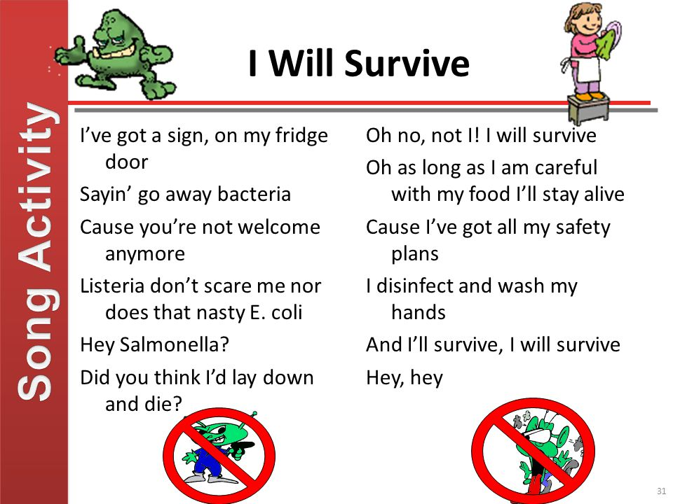 Song Activity I Will Survive