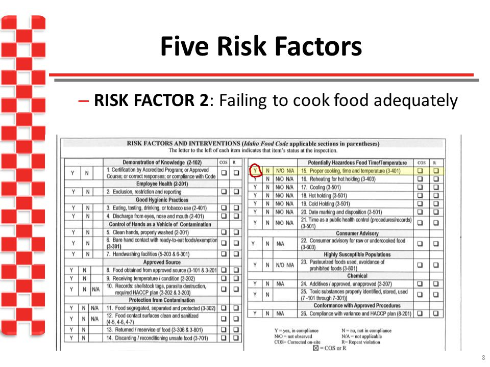 Five Risk Factors RISK FACTOR 2: Failing to cook food adequately