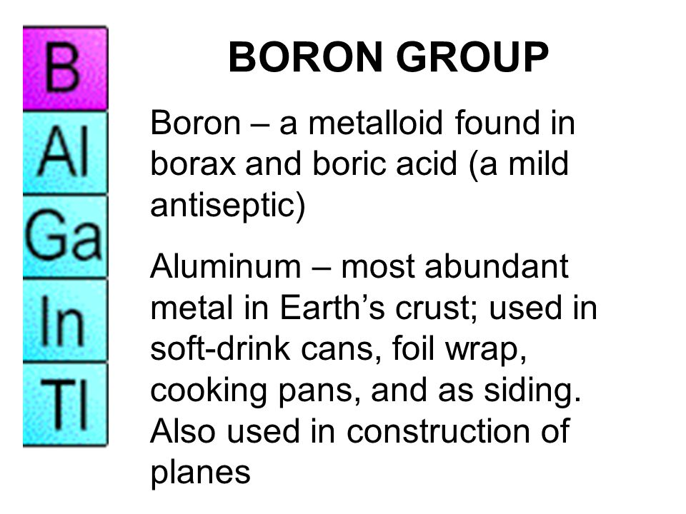 Boron Group Properties And Uses