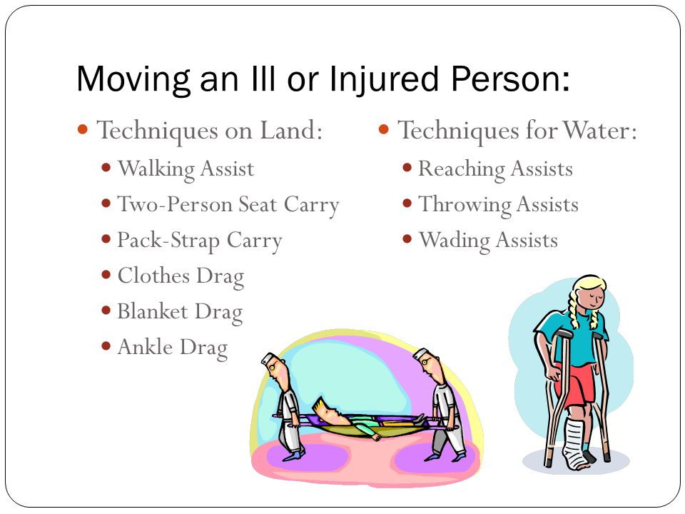 Moving an Ill or Injured Person: