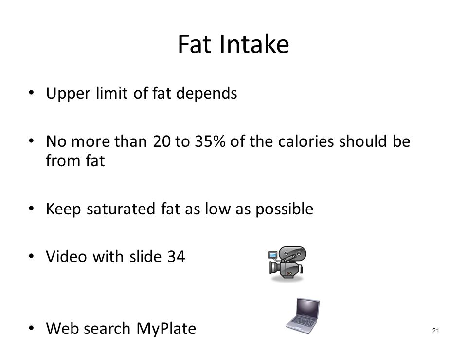 Fat Intake Upper limit of fat depends