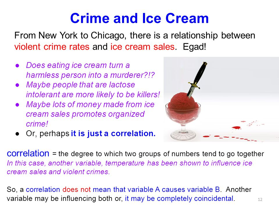 crime and diet is there a relationship