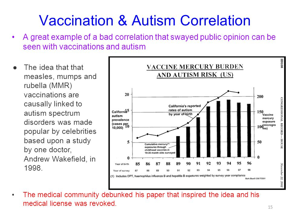 Autism and vaccination: Study debunked - The Washington Post