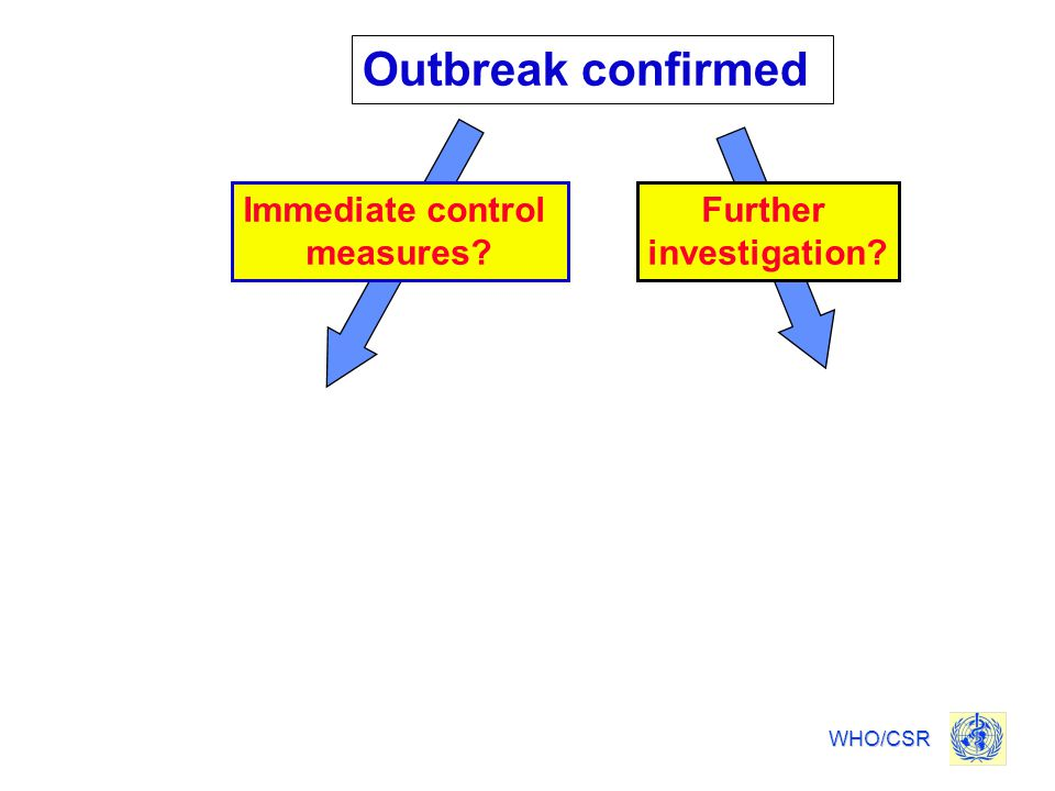 Outbreak confirmed Immediate control measures Further investigation
