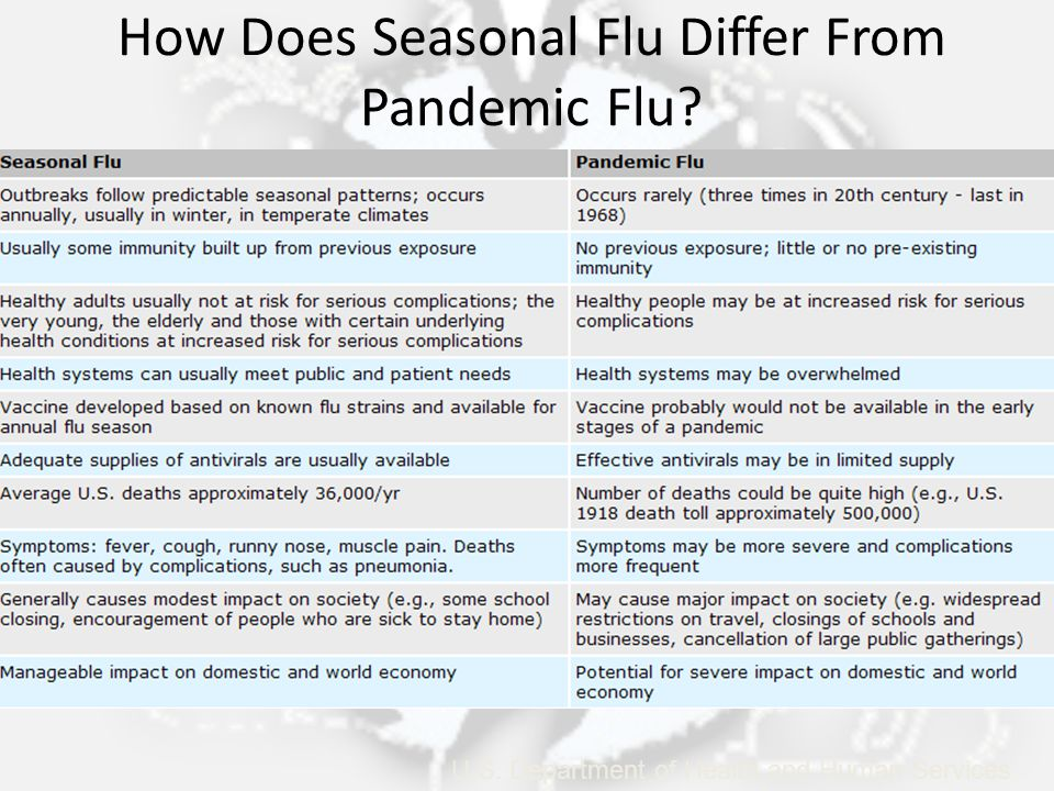 How Does Seasonal Flu Differ From Pandemic Flu