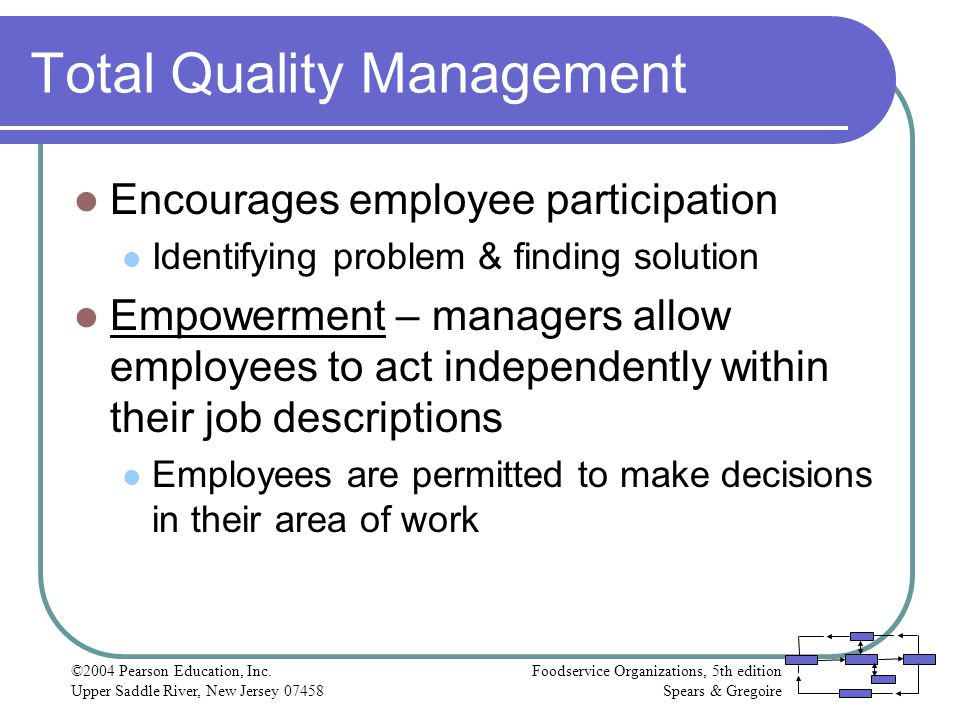 employee empowerment and direct parcipitation in management 32) of course employee participation, employee involvement and employee empowerment might well reflect both different labour market conditions and management fads and fashions thus foy (1994) states that empowering people today is as important to managers as getting them to participate in the 1970s and involving them in the 1980s (p xvii.