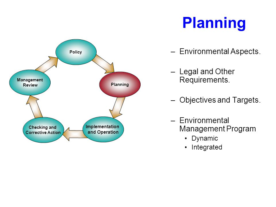 Planning Environmental Aspects. Legal and Other Requirements.