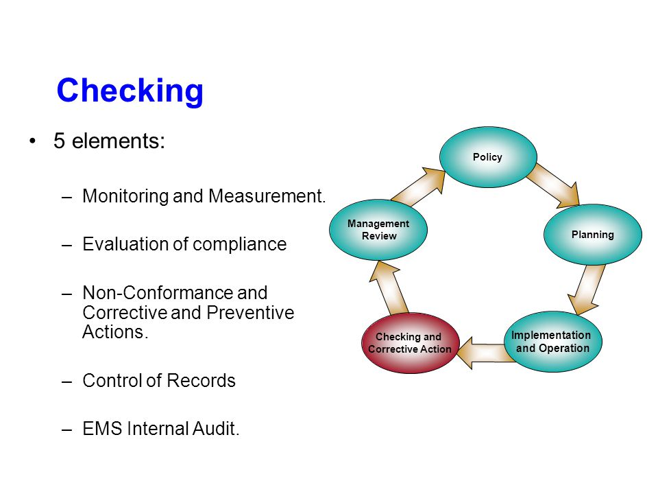 Checking 5 elements: Monitoring and Measurement.