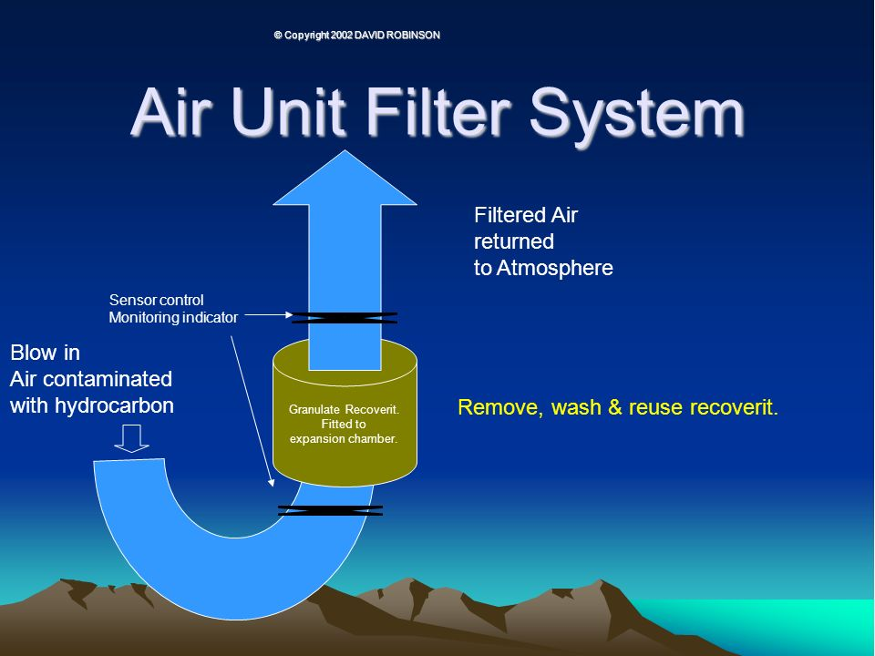 Air Unit Filter System Filtered Air returned to Atmosphere Blow in