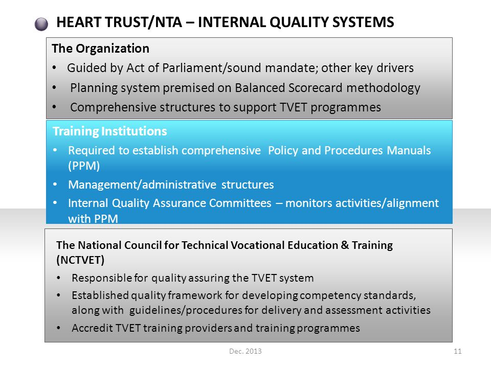 Quality Assurance In Technical Vocational Education
