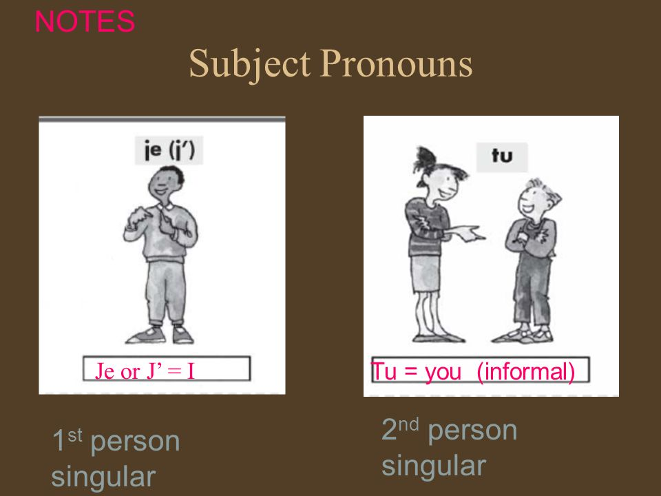 Subject Pronouns NOTES 2nd person singular 1st person singular