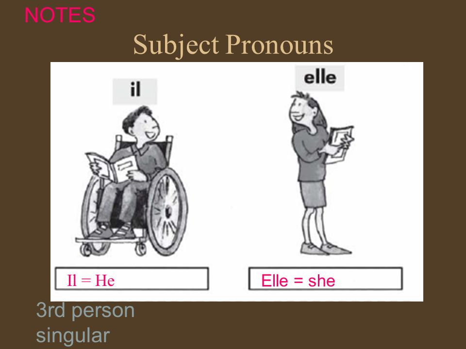 NOTES Subject Pronouns Il = He Elle = she 3rd person singular