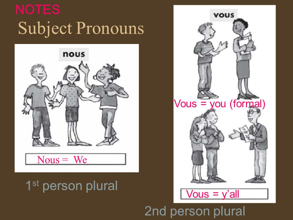 Subject Pronouns NOTES 1st person plural 2nd person plural