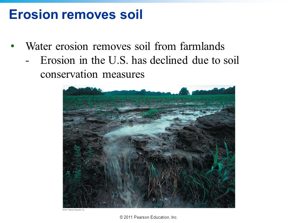 Erosion removes soil Water erosion removes soil from farmlands
