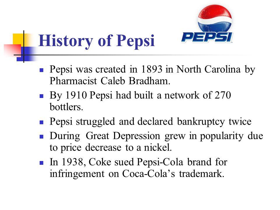 pepsi history timeline