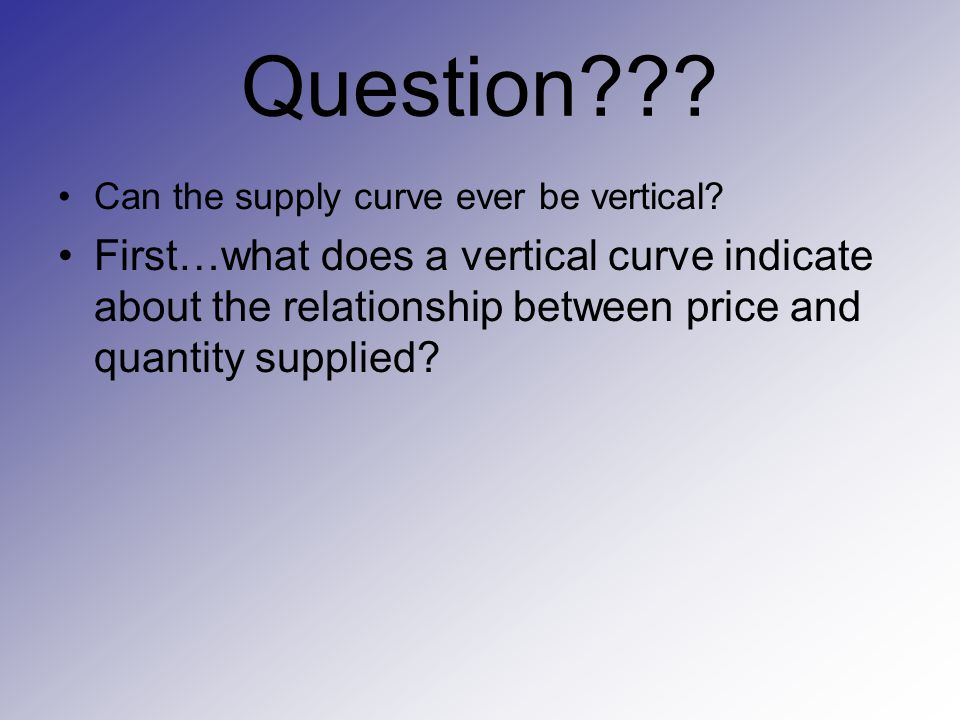 relationship between price and supply