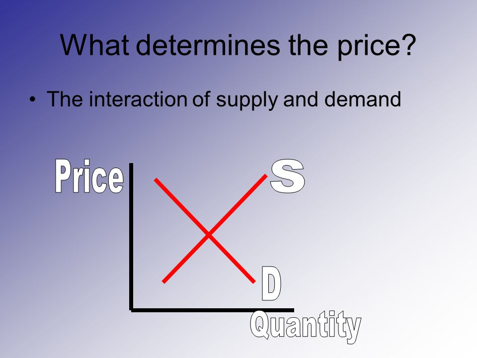 demand supply and price interrelation example Price determination depends equally on demand and supply it is truly a balance of the two market components to see why the balance must occur, examine what happens when there is no balance, for example when market price is below that shown as p in figure 1 at any price below p, the quantity.
