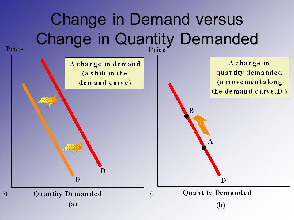 vistaprint how to change quantity