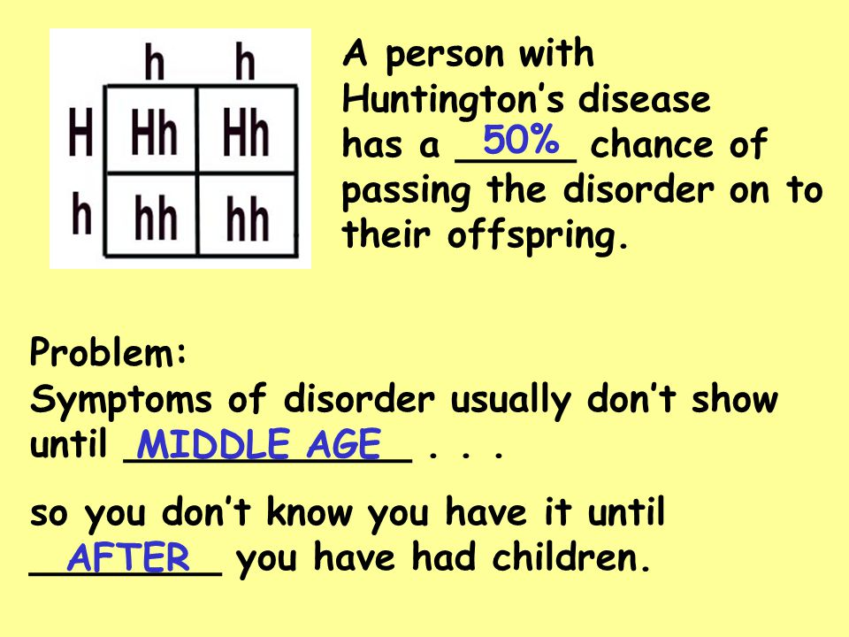 A person with Huntington's disease. has a _____ chance of. passing the disorder on to. their offspring.