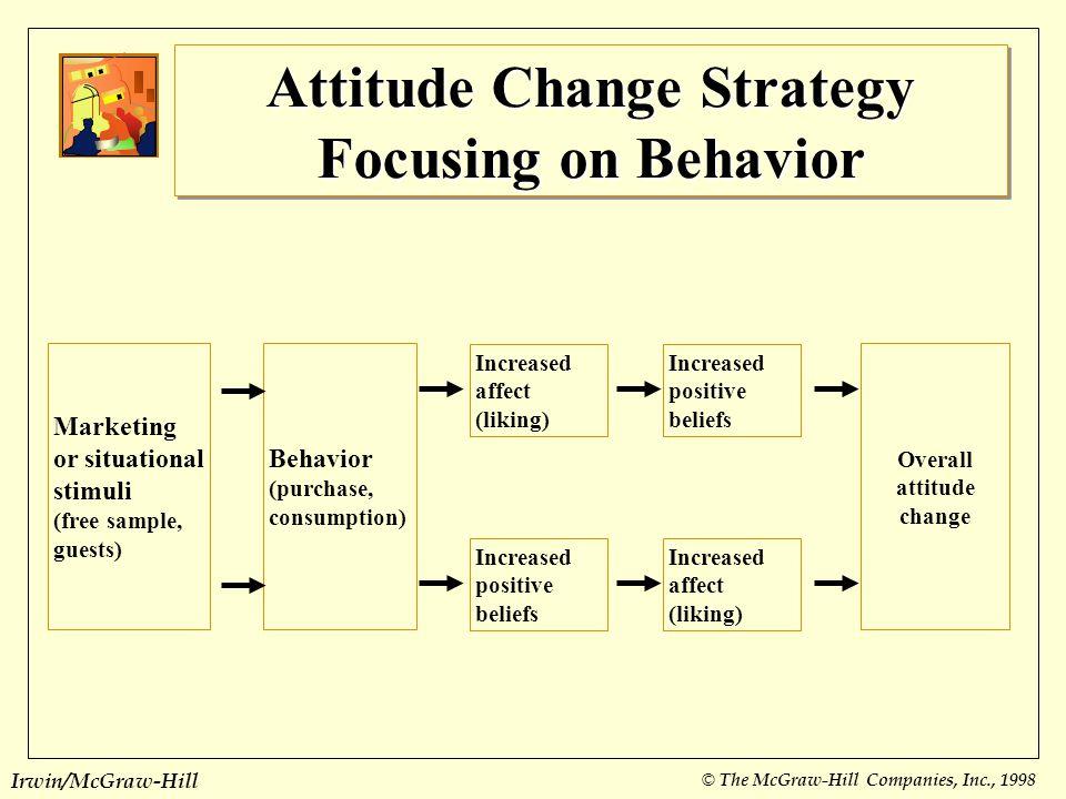 Attitude Change Strategy Focusing on Behavior