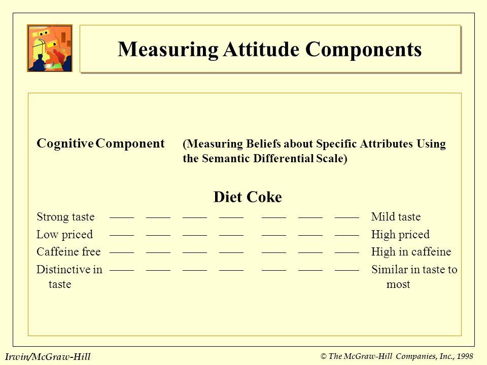 Measuring Attitude Components