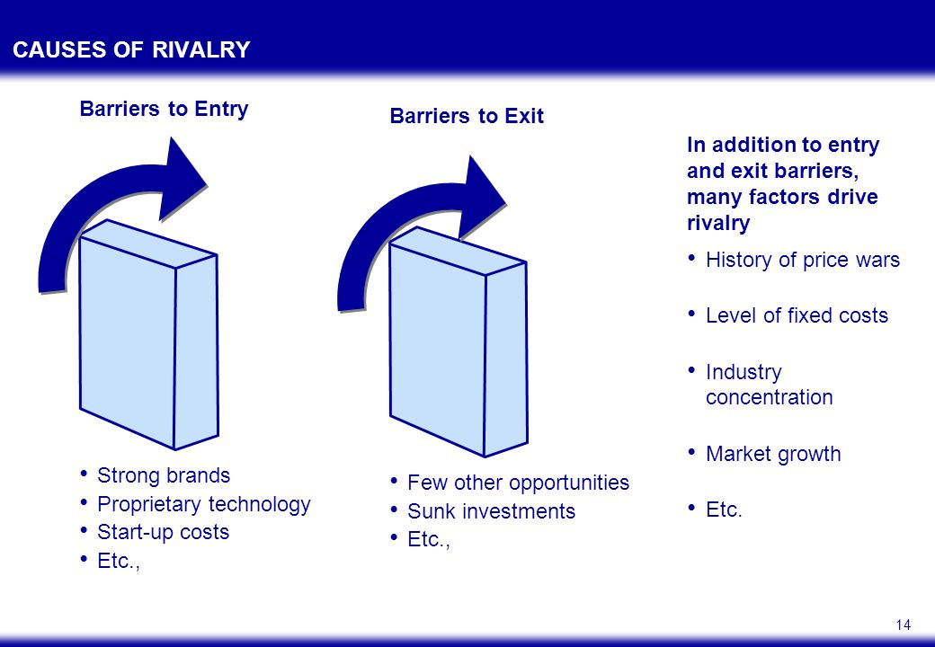 barriers to entry for golf industry Given the economies of scale in manufacturing, a consolidation occurred and barriers to entry exploded when volumes became significant this leads the casual observer to conclude that production is the predominant consideration for participants and that the entire industry revolves around this measure.