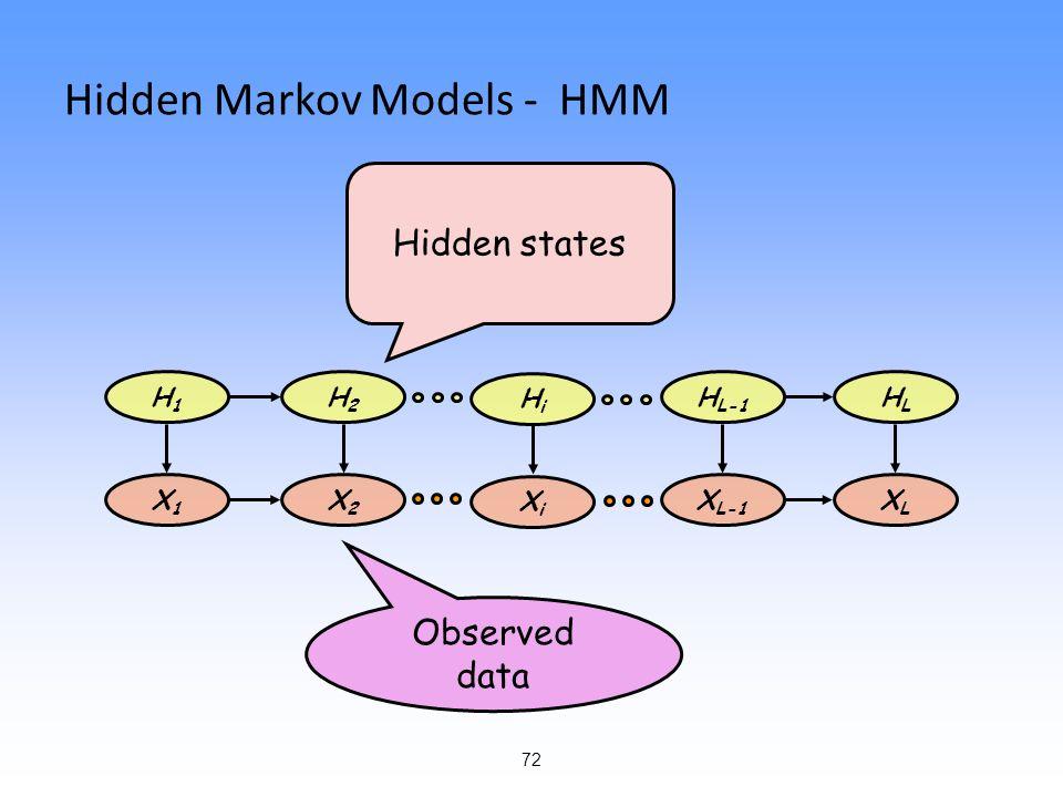 practical application of hidden markov model