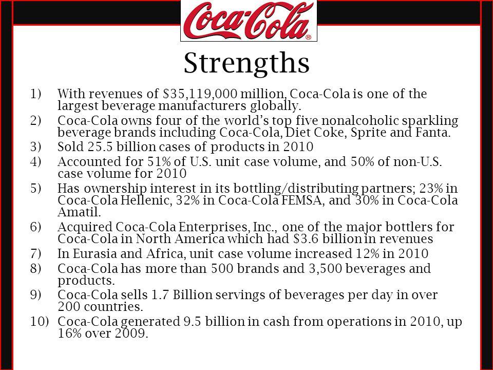 strength weaknesses of coca cola essay