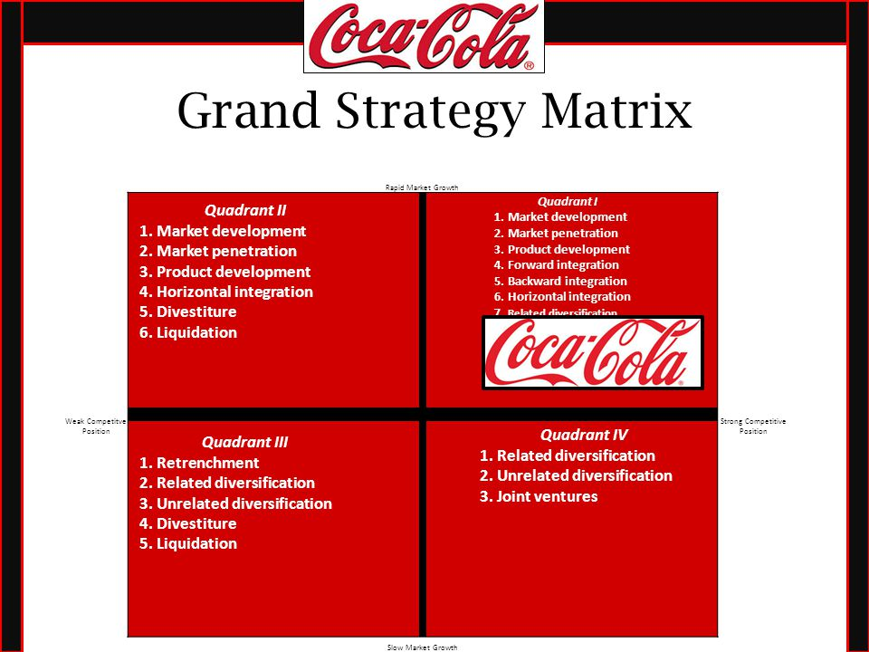 swot matrix space matrix bcg matrix ie matrix and grand strategy matrix similar Strategy formulating for semi-governmental companies,  using other techniques such as space and bcg matrix the future strategies  grand strategy matrix.