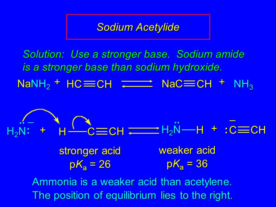 what is the purpose of the sodium acetate solution in the amide synthesis of Synthesis, isolation, and purification of an ester a solution of saturated sodium carbonate is added to a separatory funnel along with the isolation of ethyl acetate 1 prepare a saturated solution of sodium carbonate by.