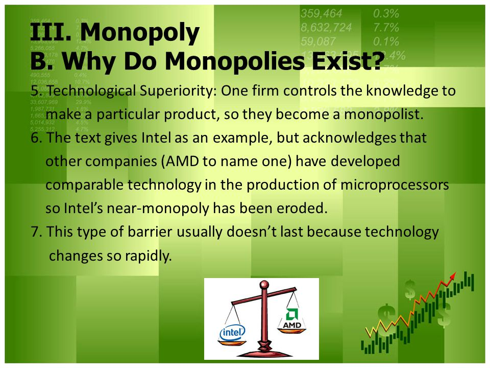 MODULE 57:Introduction to Market Structures - ppt video ...