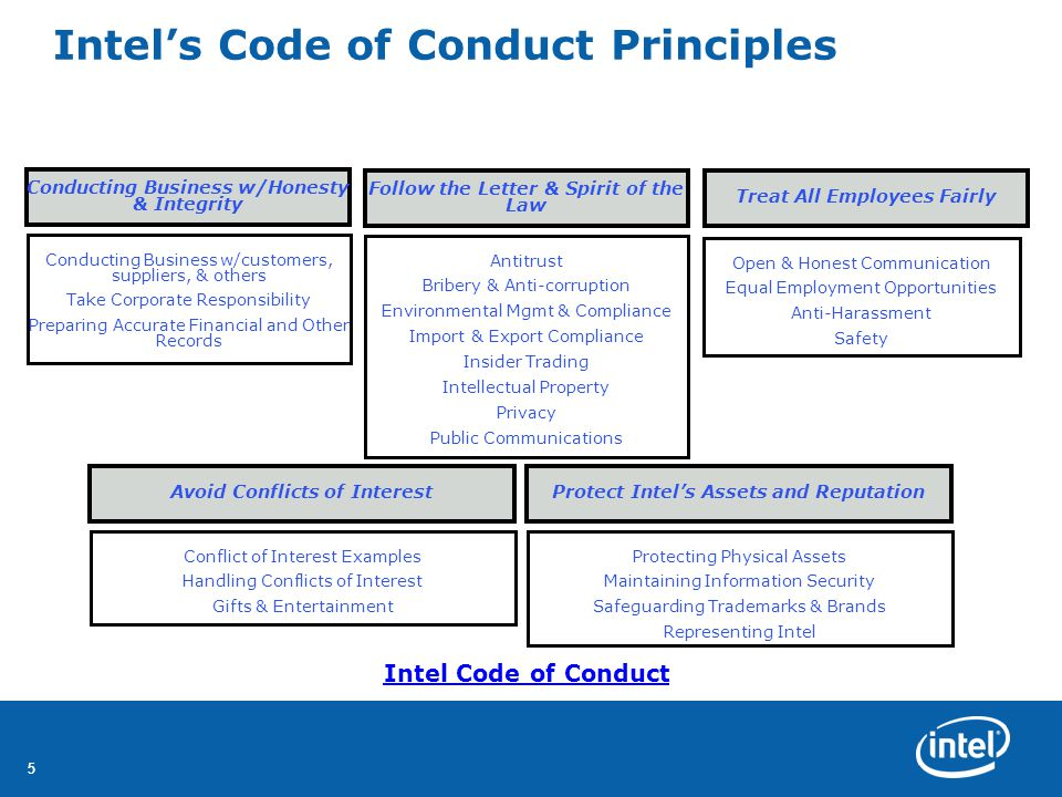 Intel'S Ethical Expectations For Suppliers & Their Employees - Ppt
