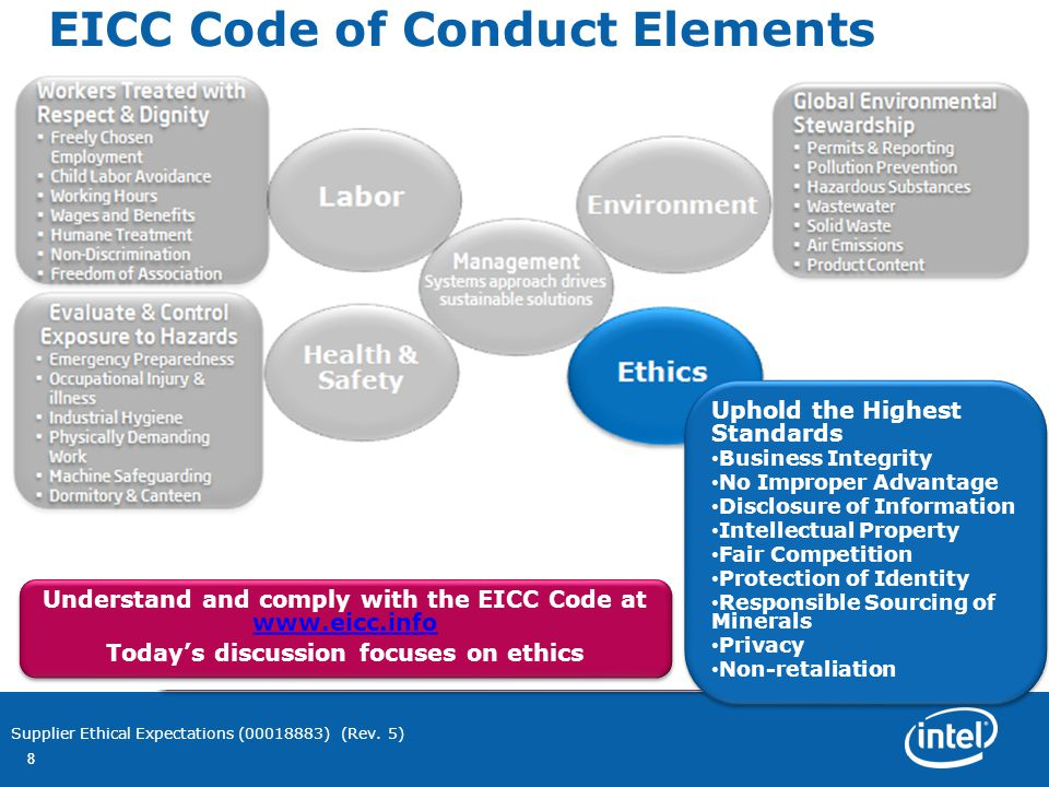 Intel S Ethical Expectations For Suppliers Amp Their