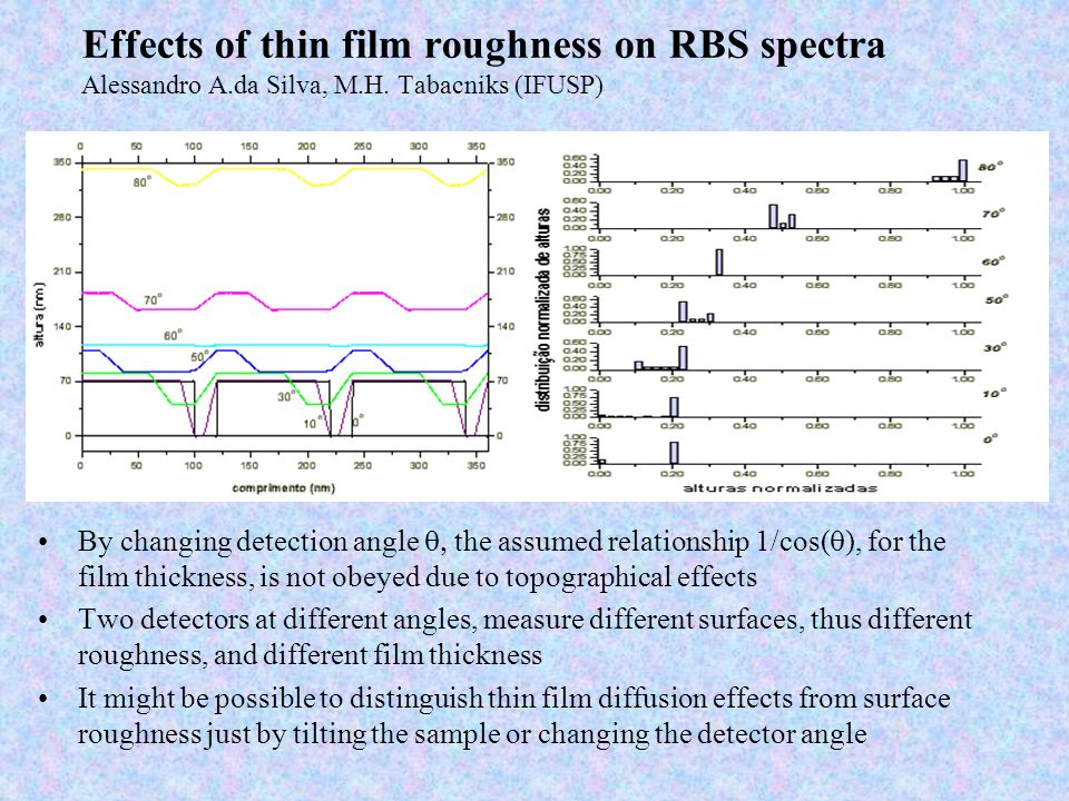 Effects of thin film roughness on RBS spectra Alessandro A.da Silva, M.H. Tabacniks (IFUSP)