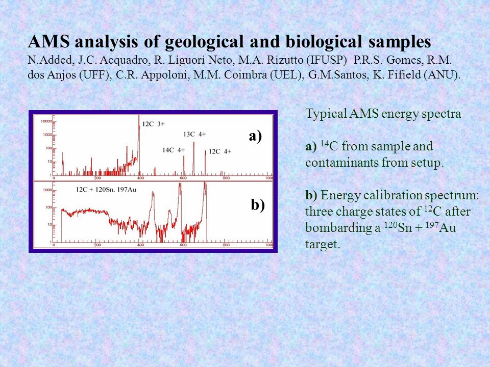 AMS analysis of geological and biological samples N. Added, J. C