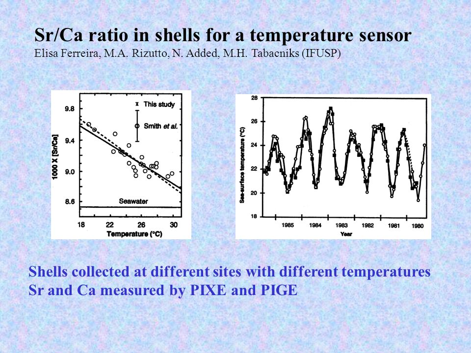 Sr/Ca ratio in shells for a temperature sensor