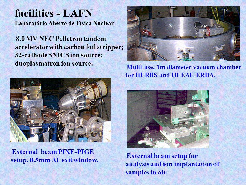 facilities - LAFN Laboratório Aberto de Física Nuclear