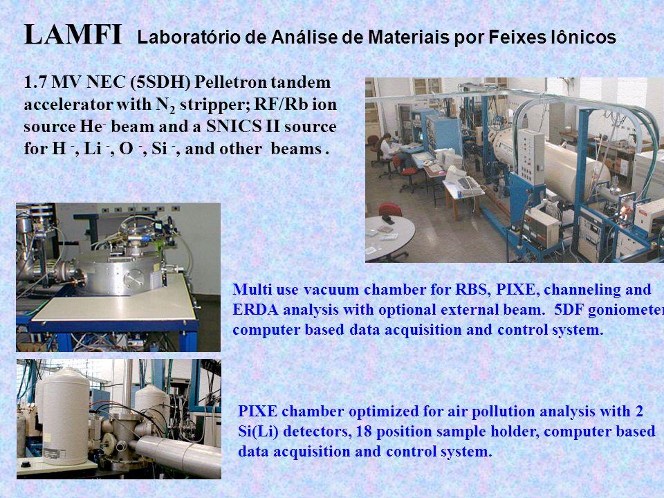 LAMFI Laboratório de Análise de Materiais por Feixes Iônicos