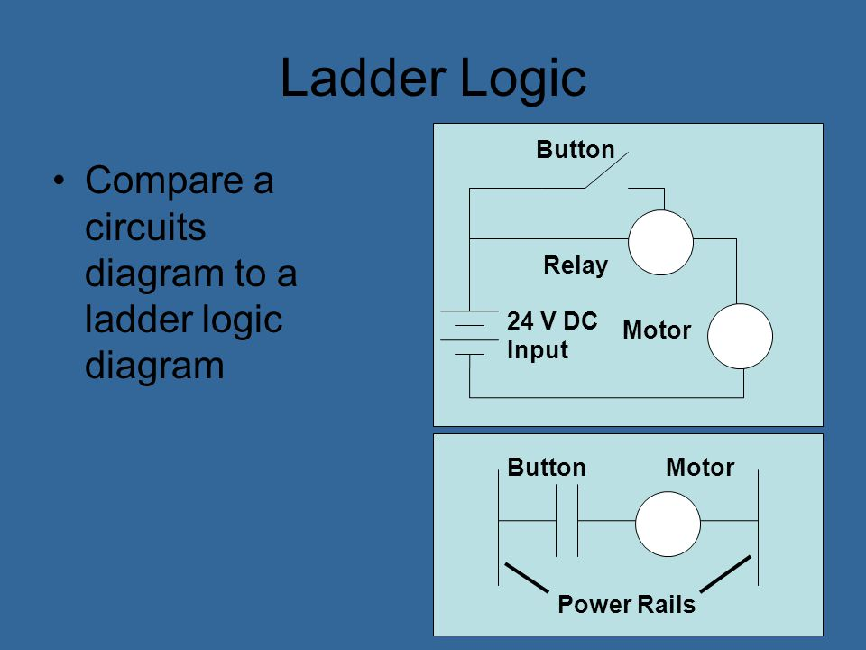 Ladder Logic Compare a circuits diagram to a ladder logic diagram