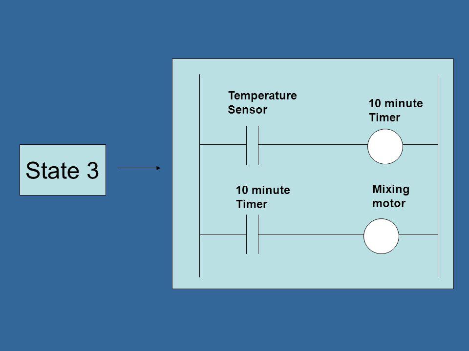 State 3 Temperature Sensor 10 minute Timer 10 minute Timer