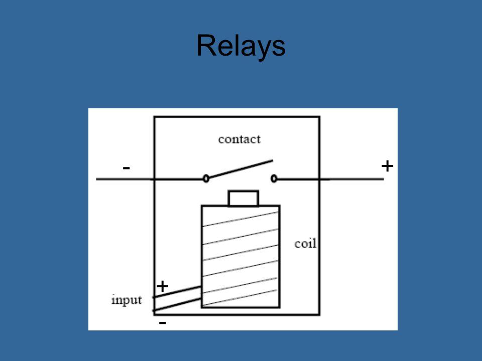 Relays - +